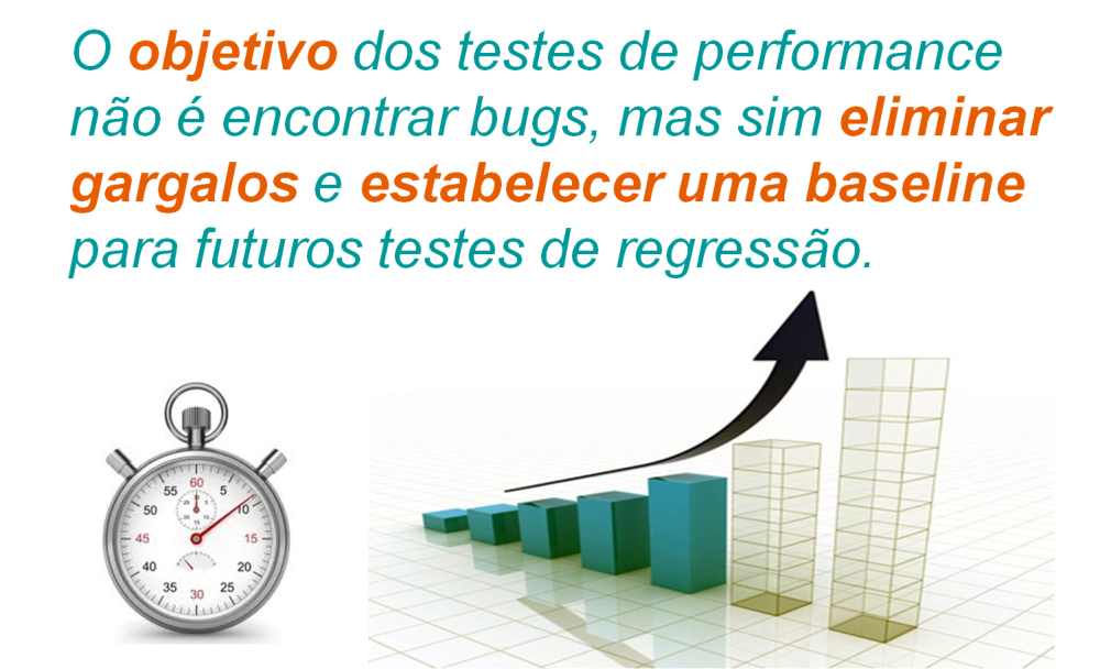 Entendendo os testes de performance (3/6)