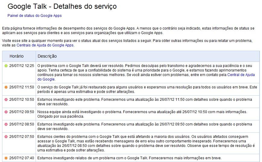 #TGIF - Google Fiber e suas consequências (1/2)